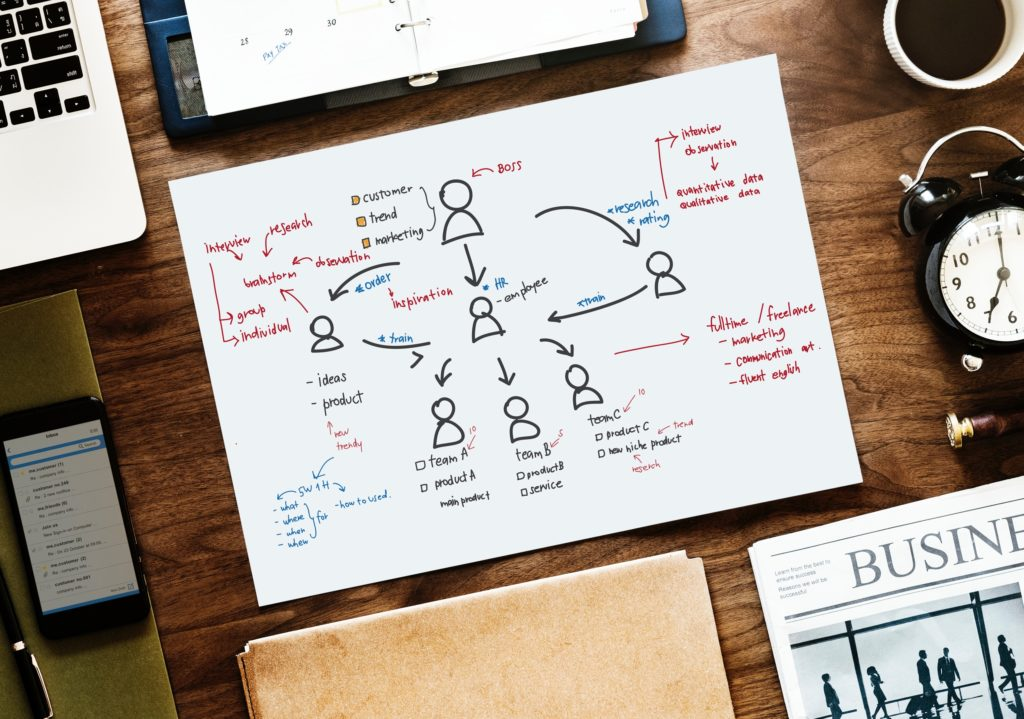 Understanding SEO Basics - Keyword Research, Backlinks, and Topic Clusters - Conclusion